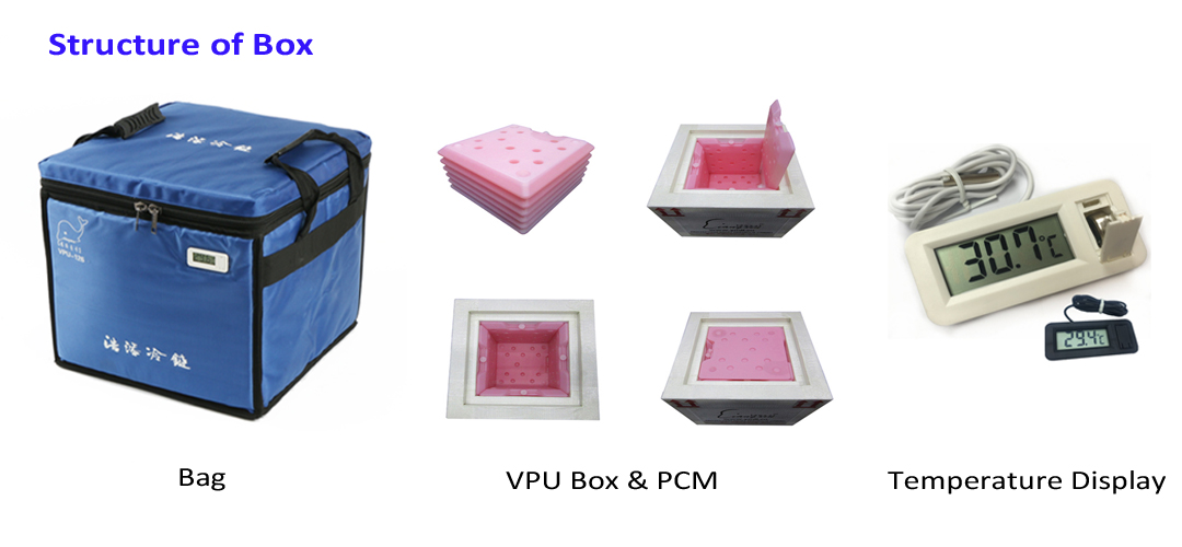 vaccines cold chain packing